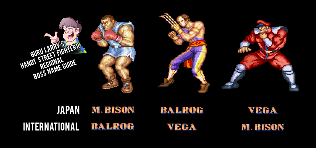 street fighter characters names english
